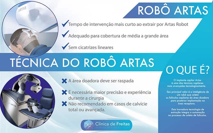 ROBÔ ARTAS IMPLANTE CAPILAR